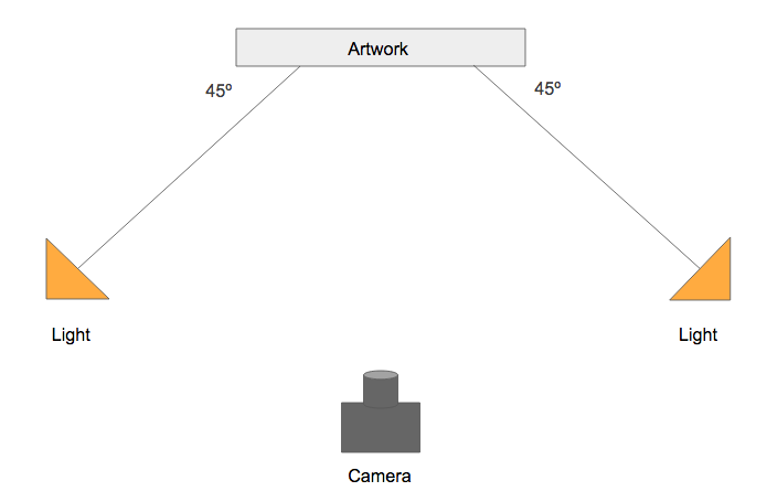 Diagram of lighting setup for artwork.