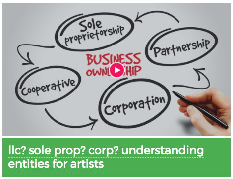 Screenshot of webinar with circles of text circled all leading to Business ownership. Text reads: LLC? Sole prop? understanding entities for artists